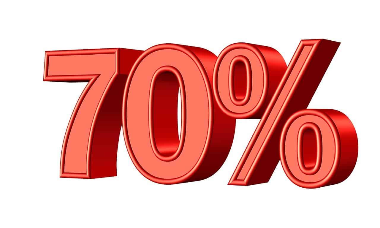 אחוזי אנחה